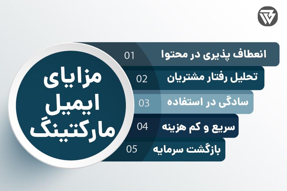 ایمیل مارکتینگ ایرانی,ایمیل مارکتینگ چگونه است,ایمیل مارکتینگ چیست